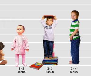 Belajar Menggambar Saat Masa Pertumbuhan Anak