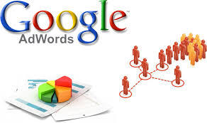Pengertian Jasa Google Adwords