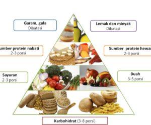 Berbagai Makanan Rendah Kalori Dalam Sayur